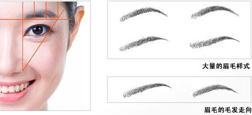 眉毛种植的效果真实吗