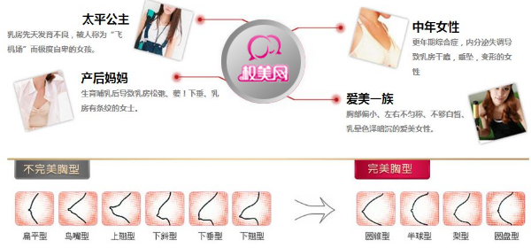 为您介绍 假体隆胸手术方法