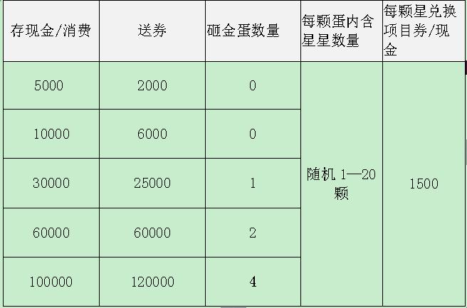 """四川晶肤连锁六周年庆""""晶牌""""新品发布"""