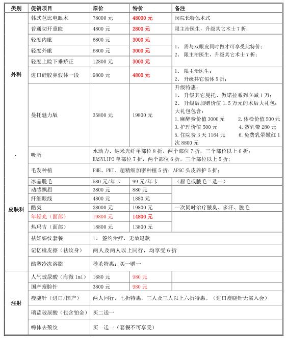 北京丽都整形医院十月促销优惠