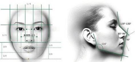 鼻部再造后遗症