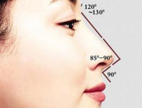 隆鼻修复术后护理