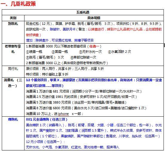 四川军大整形医院 12月活动计划方案