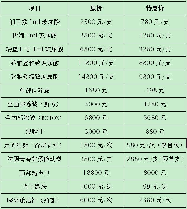 唐山煤医 蝶变双12 微整焕颜节