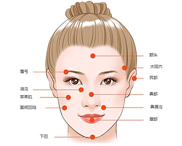 淮南华美自体脂肪填充 打造立体年轻美脸