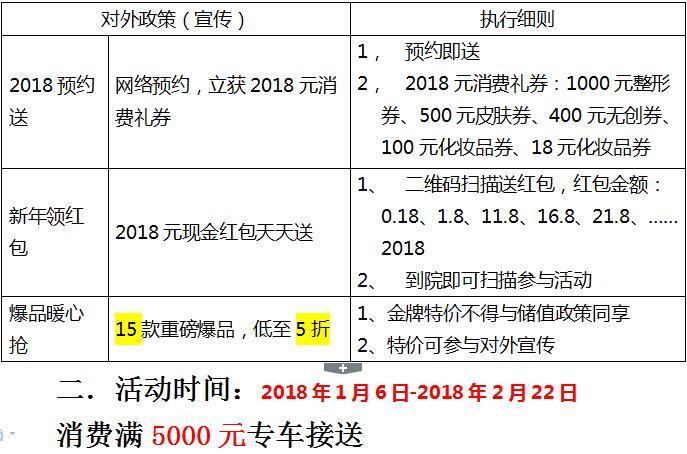 长沙美莱1月政策 2018•新禧好礼