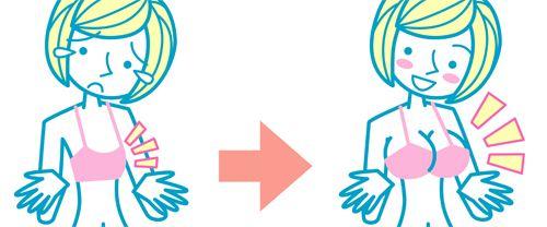 重庆美康如何避免假体丰胸的不良反应