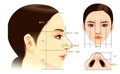 杭州静港鼻综合手术的全过程