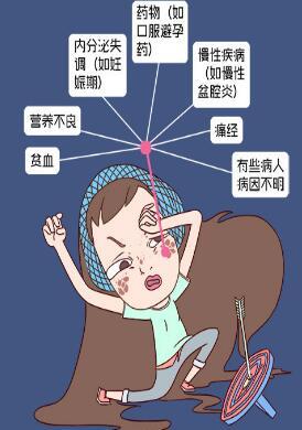 杭州益安激光祛斑容易反弹吗