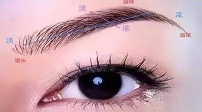 上海欣悦容绣眉后要注意哪些细节