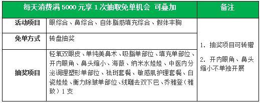 重庆军美整形美容医院 4.1-4.30致青春 遇见最美的你