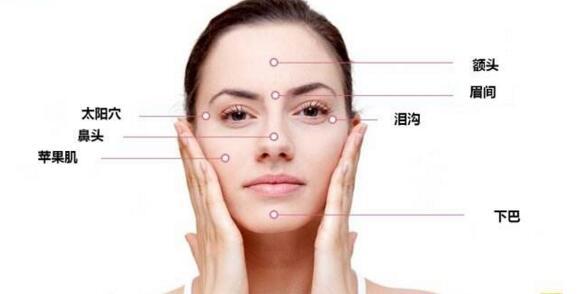 贵州长江医院玻尿酸丰面颊的优势