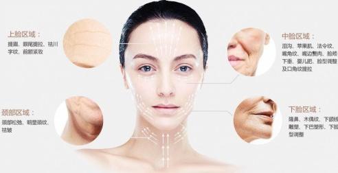 做线雕美容同时能瘦脸吗