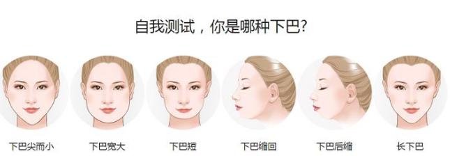 大庆油田总医院假体垫下巴手术过程是怎样的