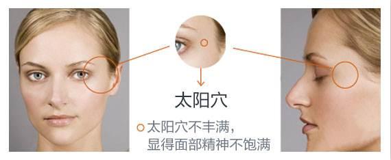 深圳京南丰太阳穴常见方法