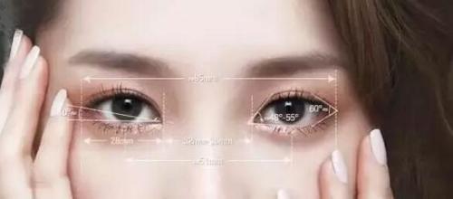 温州第三人民医院韩式双眼皮适合哪些人