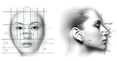 鼻部整形多少钱 多久能恢复