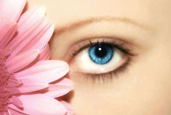 眼部整形手术费用 有风险吗