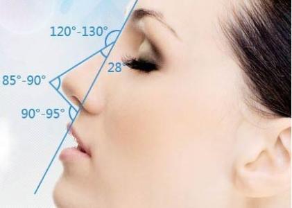 隆鼻修复费用要多少 隆鼻失败怎么办