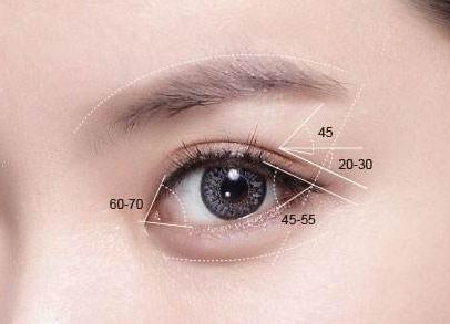 厦门思明峰煜眼睑下垂怎么矫正 手术适宜年龄