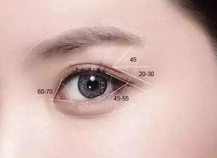 上海天大开内眼角疤痕增生多久消失