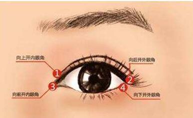 眼裂太窄怎么办 开眼角开阔你的视野