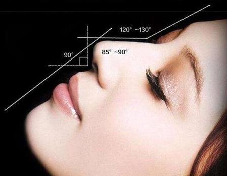 自体软骨隆鼻有后遗症吗