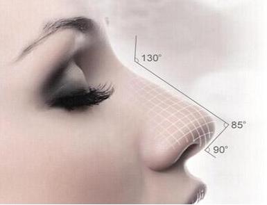 假体隆鼻真的可以终身使用吗