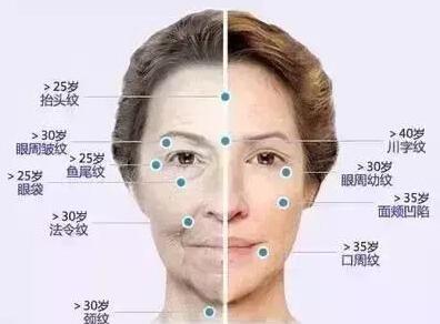 注射除皱美容 让衰老来得慢一点