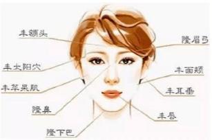 面部凹陷形象不佳 自体脂肪面部填充来改善