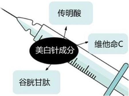 北京天使名源医疗美容好吗 为什么我打美白针后没效果