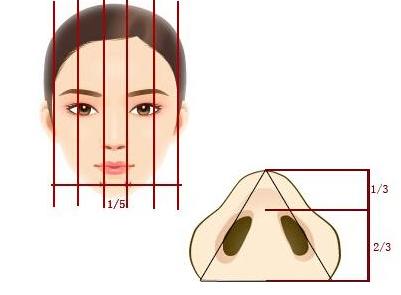 北京呈美医疗整形好不好 鼻头缩小手术价格
