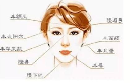面部填充术  你的美丽由自己打造