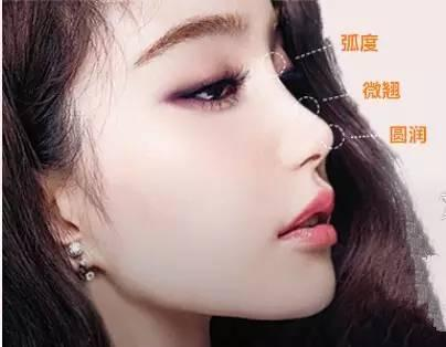 民航上海医院鼻尖整形,不要错过一场美丽的邂逅!
