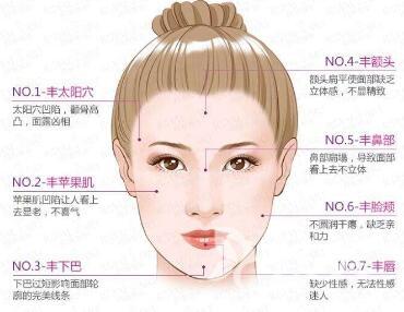益阳康雅医院整形科面部填充物 延缓衰老让面部更圆润