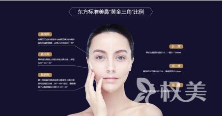 福州名韩整形美容医院告别传统隆鼻方式 跨入全新生态美鼻