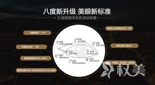 福州名韩整形美容医院韩国显微BCR美眼术 美眼金标准