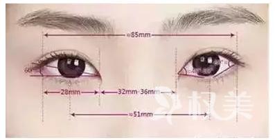 北京割双眼皮费用是多少 比较关注的你看过来