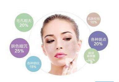 做一次e光嫩肤有效吗 专家说想要好效果需要疗程治疗