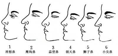 隆鼻修复修补缺陷 让失败的阴影不再笼罩自己