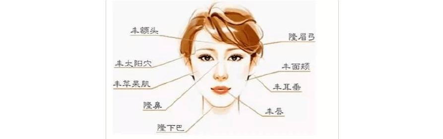 面部填充的材料有哪些 让面部更加的圆润有光泽