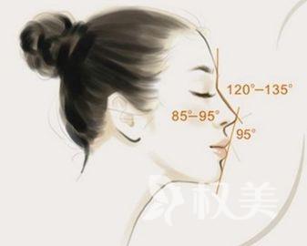 假体隆鼻后遗症 你不得忽视的几种后遗症