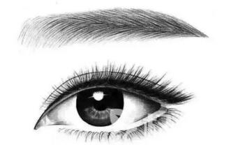 切除眼袋的方法是什么 外切祛眼袋效果怎么樣