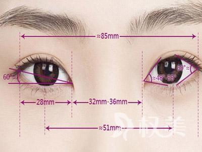 广州曙光整形专家介绍开眼角和割双眼皮区别 眼部整形的黄金搭档