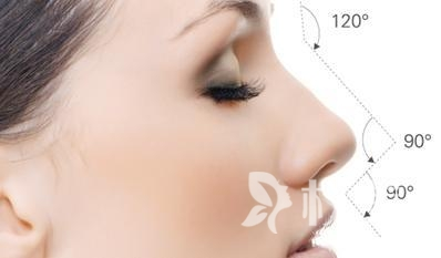 縮小鼻頭手術多少錢 保定第二醫院整形科鼻整形技術口碑好不好