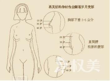 新乡卓然整形医院乳房下垂矫正术有哪些优势  术后多久恢复