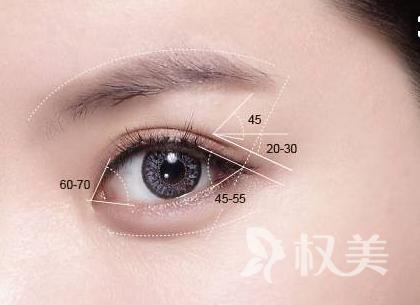 如何做双眼皮 洛阳亚峰整形医院做埋线双眼皮多少钱