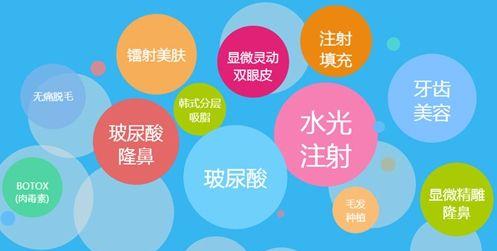 重庆曹阳丽格整形医院 2周年庆活动价格表