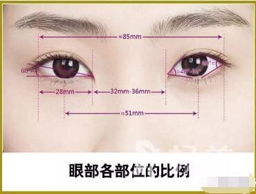 切眉手术的效果怎么样  具体是怎么操作的